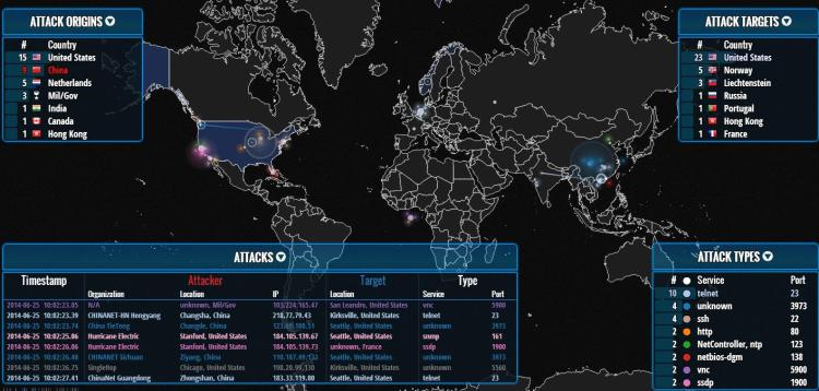 Norse map-'Cyberwarfare...'-mcit.gov.sa